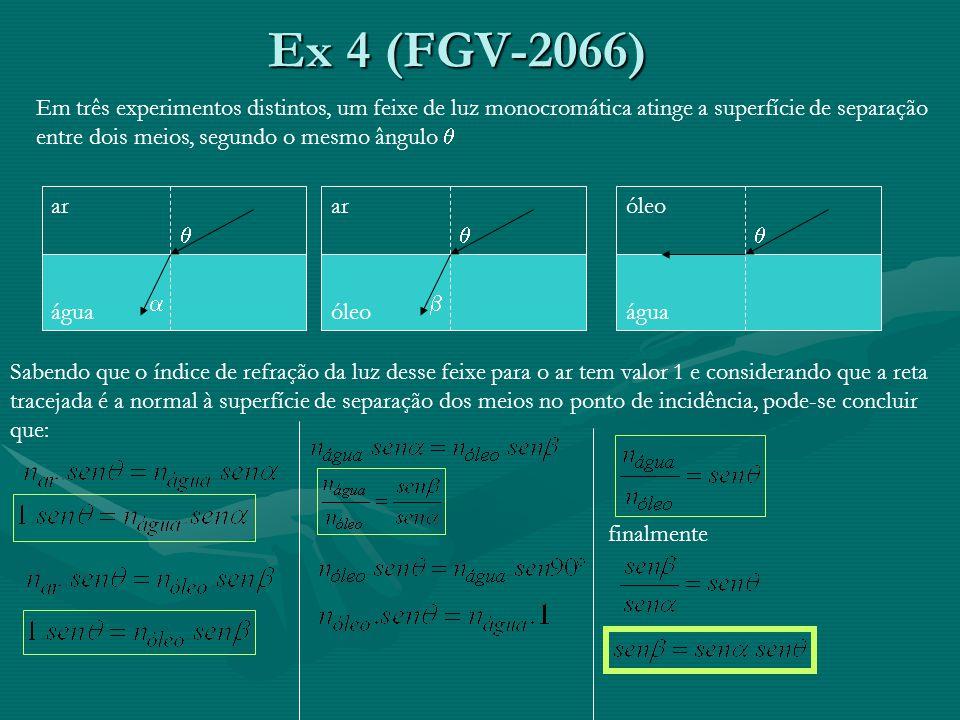 Ex 4 (FGV-2066) Em três experimentos distintos, um feixe de luz monocromática atinge a superfície de separação entre dois meios, segundo o mesmo ângul