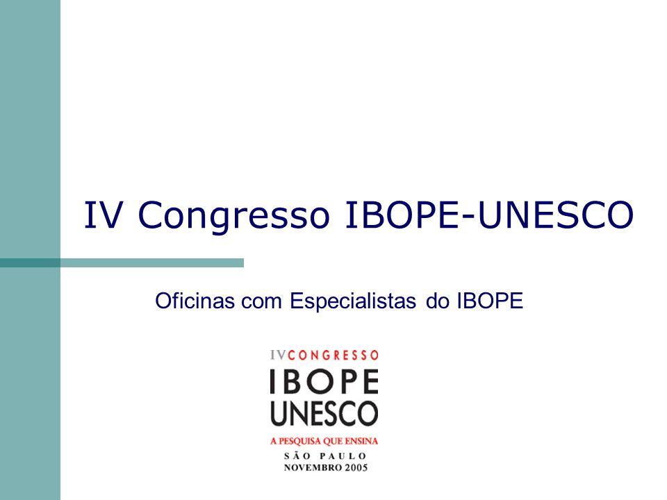 IV Congresso IBOPE-UNESCO Oficinas com Especialistas do IBOPE