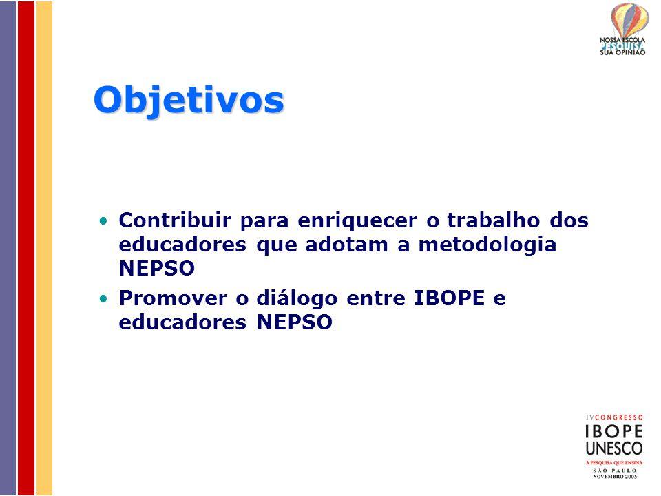 Objetivos •Contribuir para enriquecer o trabalho dos educadores que adotam a metodologia NEPSO •Promover o diálogo entre IBOPE e educadores NEPSO