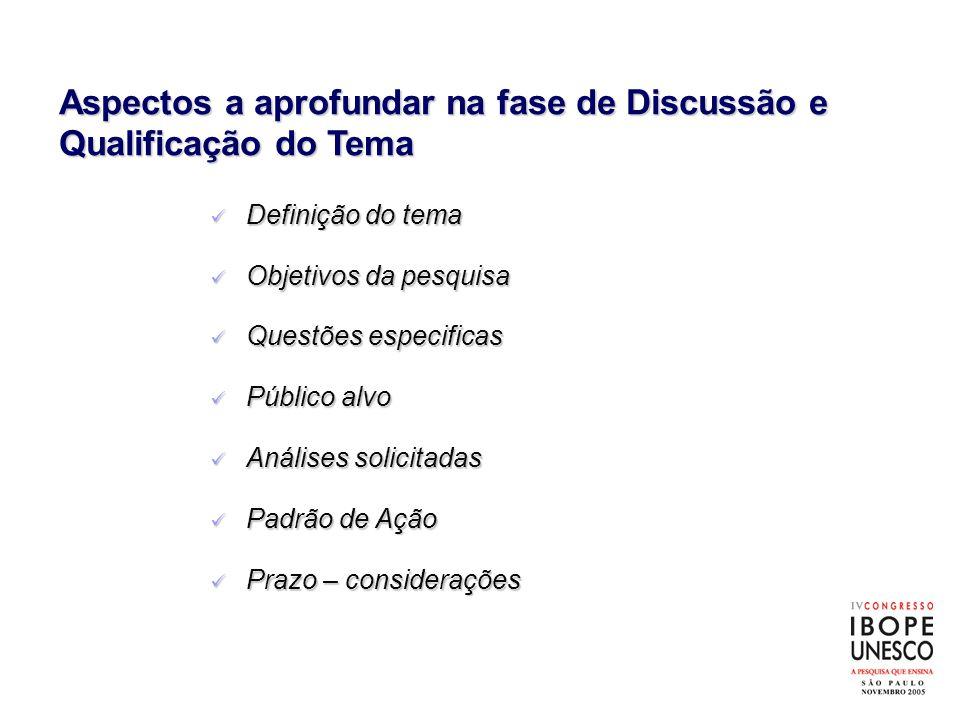 Aspectos a aprofundar na fase de Discussão e Qualificação do Tema  Definição do tema  Objetivos da pesquisa  Questões especificas  Público alvo 