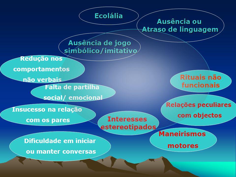 Insucesso na relação com os pares Interesses estereotipados Maneirismos motores Rituais não funcionais Ausência ou Atraso de linguagem Relações peculi