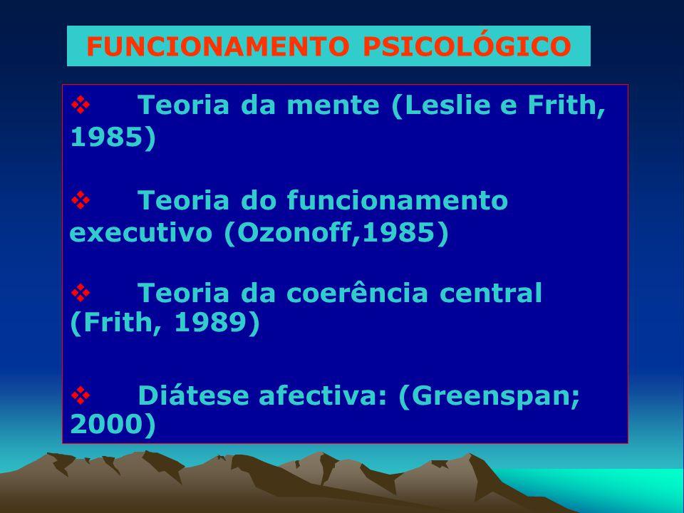  Teoria da mente (Leslie e Frith, 1985)  Teoria do funcionamento executivo (Ozonoff,1985)  Teoria da coerência central (Frith, 1989)  Diátese afec