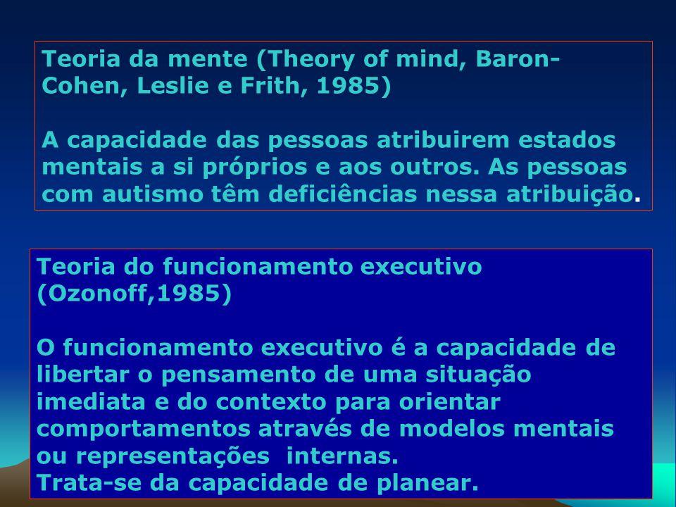 Teoria da mente (Theory of mind, Baron- Cohen, Leslie e Frith, 1985) A capacidade das pessoas atribuirem estados mentais a si próprios e aos outros. A