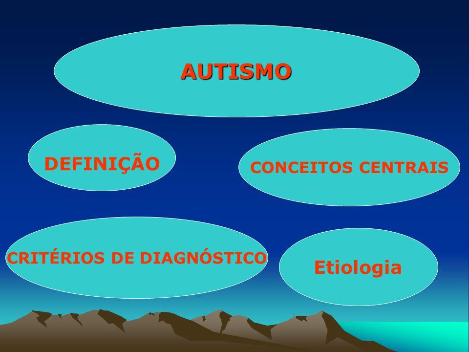 CRITÉRIOS DE DIAGNÓSTICO DEFINIÇÃO Etiologia CONCEITOS CENTRAIS AUTISMO