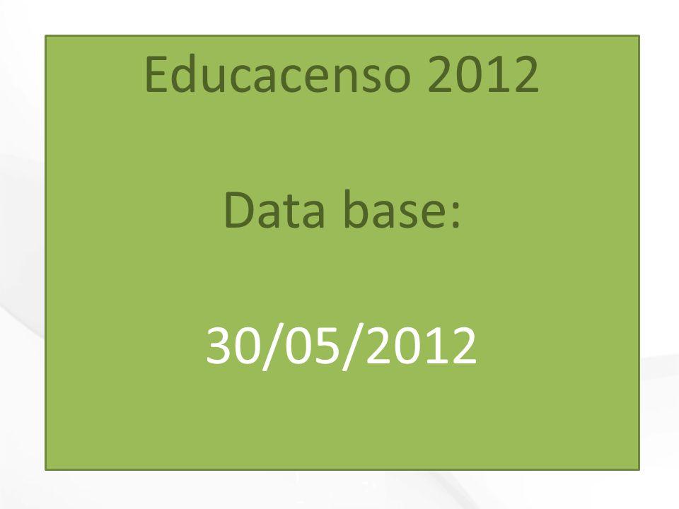 Visão Relatório Escola