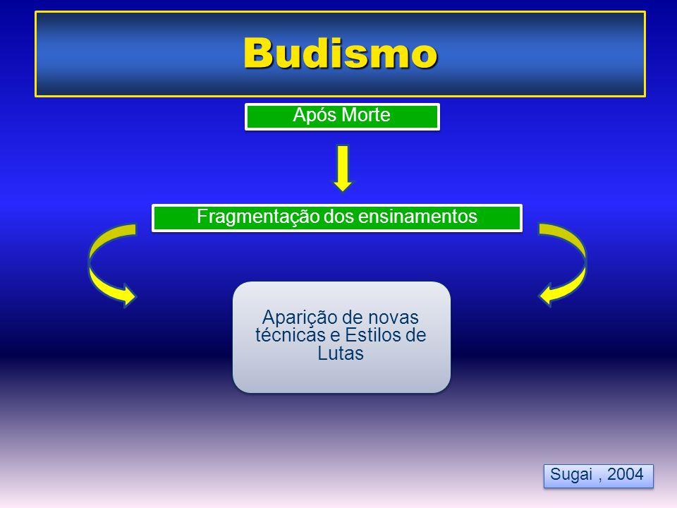 Sugai, 2004 Após Morte Fragmentação dos ensinamentos Aparição de novas técnicas e Estilos de Lutas Budismo