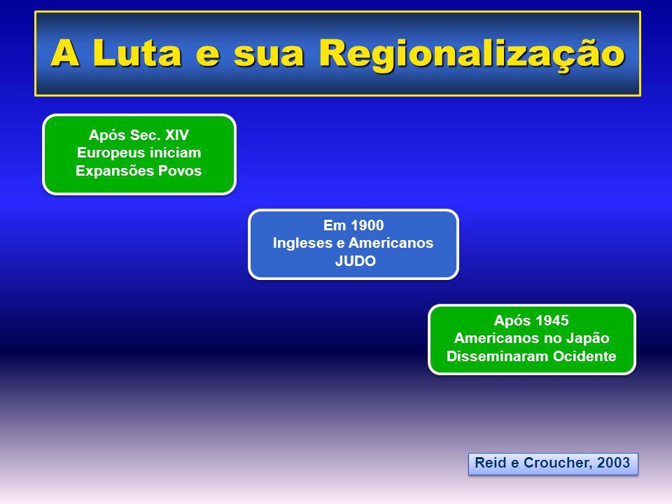 Após Sec. XIV Europeus iniciam Expansões Povos Após Sec. XIV Europeus iniciam Expansões Povos Em 1900 Ingleses e Americanos JUDO Em 1900 Ingleses e Am