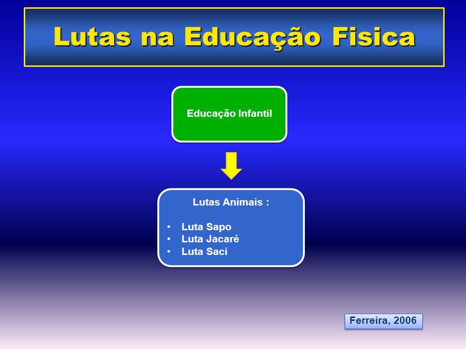 Educação Infantil Lutas Animais : •Luta Sapo •Luta Jacaré •Luta Saci Lutas Animais : •Luta Sapo •Luta Jacaré •Luta Saci Ferreira, 2006 Lutas na Educaç