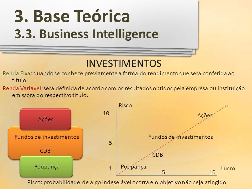 3. Base Teórica 3.3. Business Intelligence Renda Fixa: quando se conhece previamente a forma do rendimento que será conferida ao título. Renda Variáve