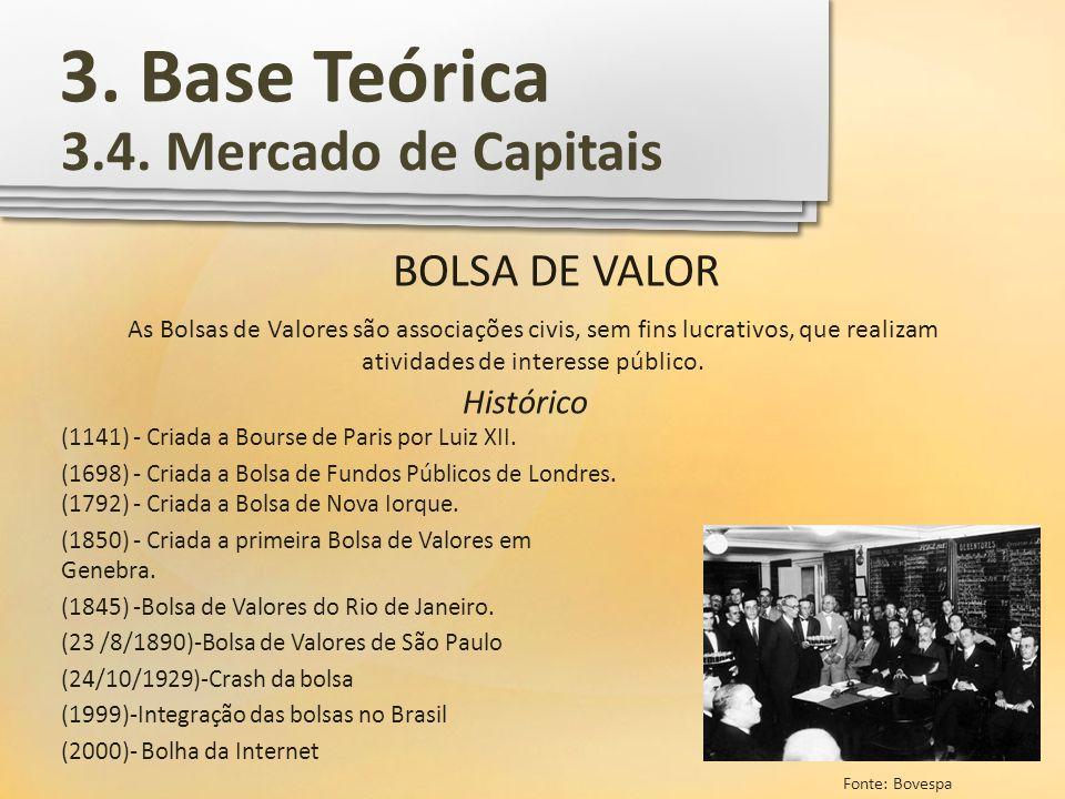 3. Base Teórica 3.4. Mercado de Capitais BOLSA DE VALOR As Bolsas de Valores são associações civis, sem fins lucrativos, que realizam atividades de in