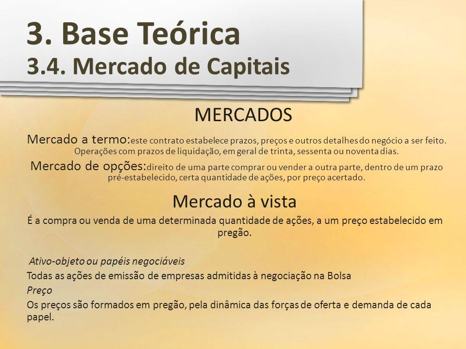 3. Base Teórica 3.4. Mercado de Capitais MERCADOS Mercado a termo: este contrato estabelece prazos, preços e outros detalhes do negócio a ser feito. O