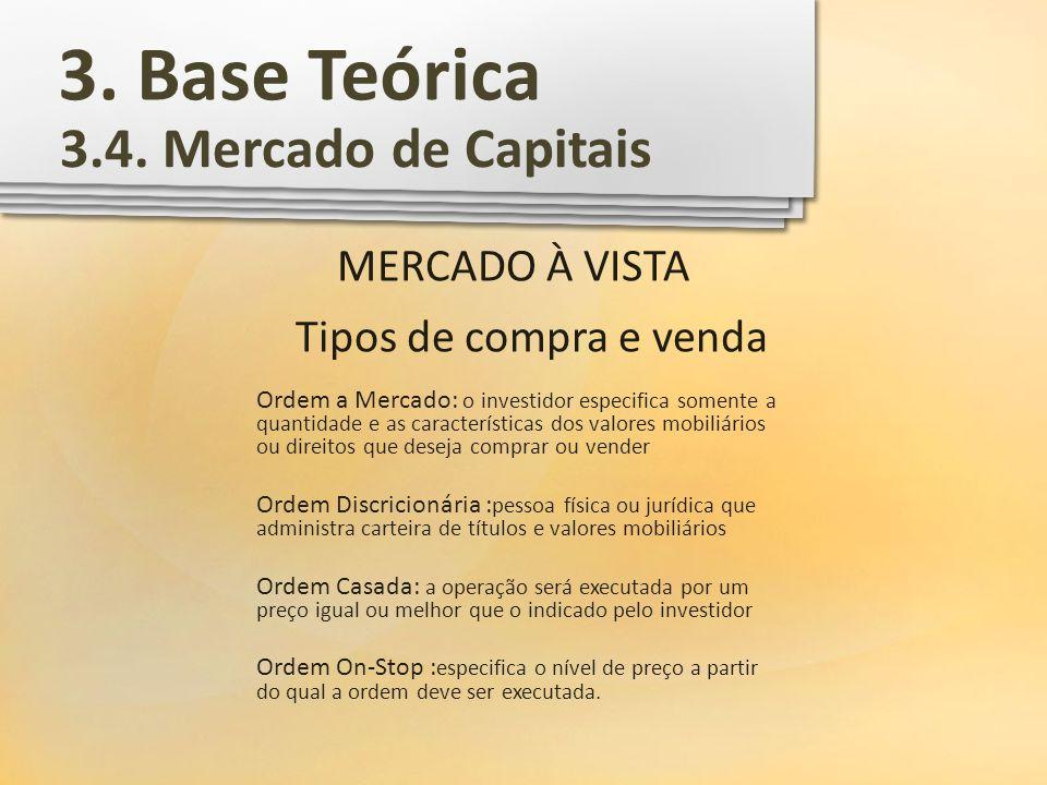 3. Base Teórica 3.4. Mercado de Capitais MERCADO À VISTA Tipos de compra e venda Ordem a Mercado: o investidor especifica somente a quantidade e as ca