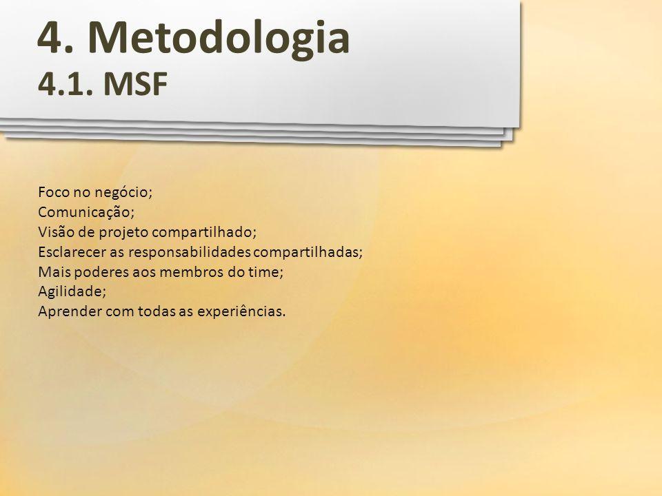 4. Metodologia 4.1. MSF Foco no negócio; Comunicação; Visão de projeto compartilhado; Esclarecer as responsabilidades compartilhadas; Mais poderes aos