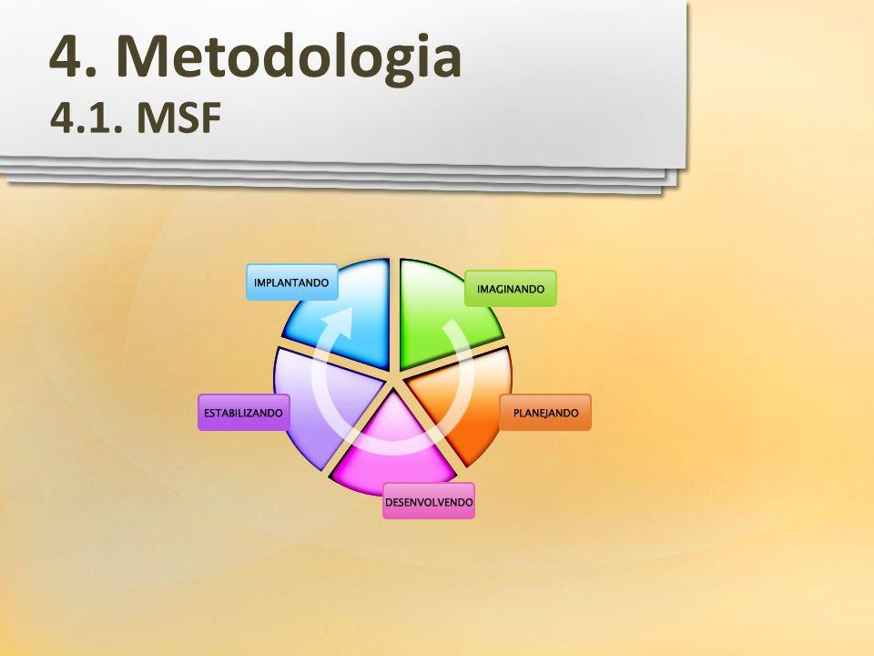 4. Metodologia 4.1. MSF