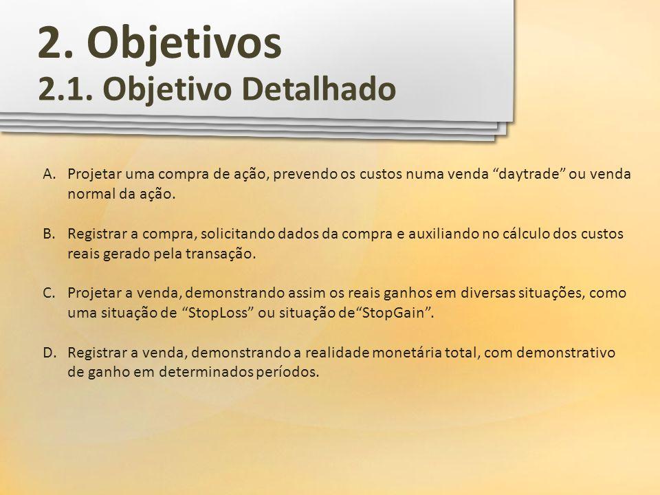 3. Base Teórica 3.4. Mercado de Capitais MERCADO À VISTA Tipos de compra e venda
