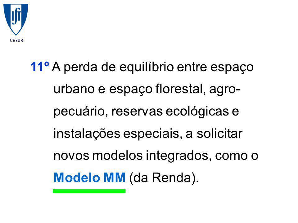 CESUR 11º A perda de equilíbrio entre espaço urbano e espaço florestal, agro- pecuário, reservas ecológicas e instalações especiais, a solicitar novos modelos integrados, como o Modelo MM (da Renda).