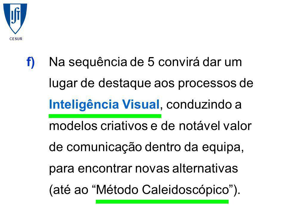 CESUR f)Na sequência de 5 convirá dar um lugar de destaque aos processos de Inteligência Visual, conduzindo a modelos criativos e de notável valor de comunicação dentro da equipa, para encontrar novas alternativas (até ao Método Caleidoscópico ).
