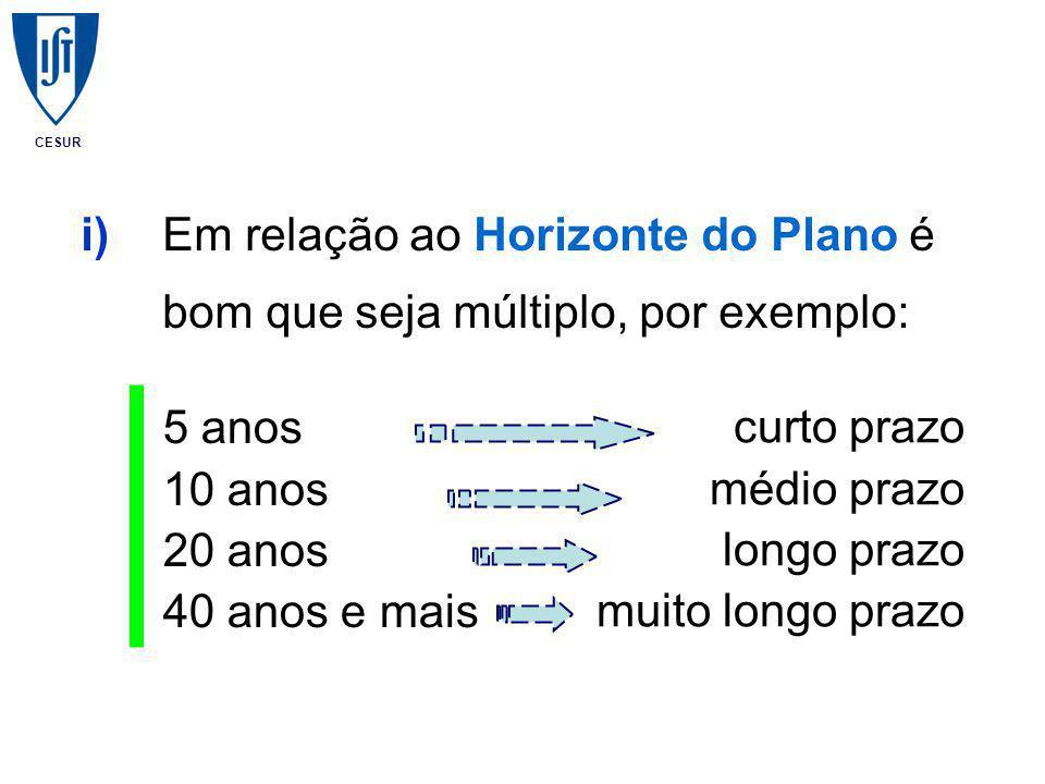 CESUR i)Em relação ao Horizonte do Plano é bom que seja múltiplo, por exemplo: 5 anos 10 anos 20 anos 40 anos e mais curto prazo médio prazo longo prazo muito longo prazo