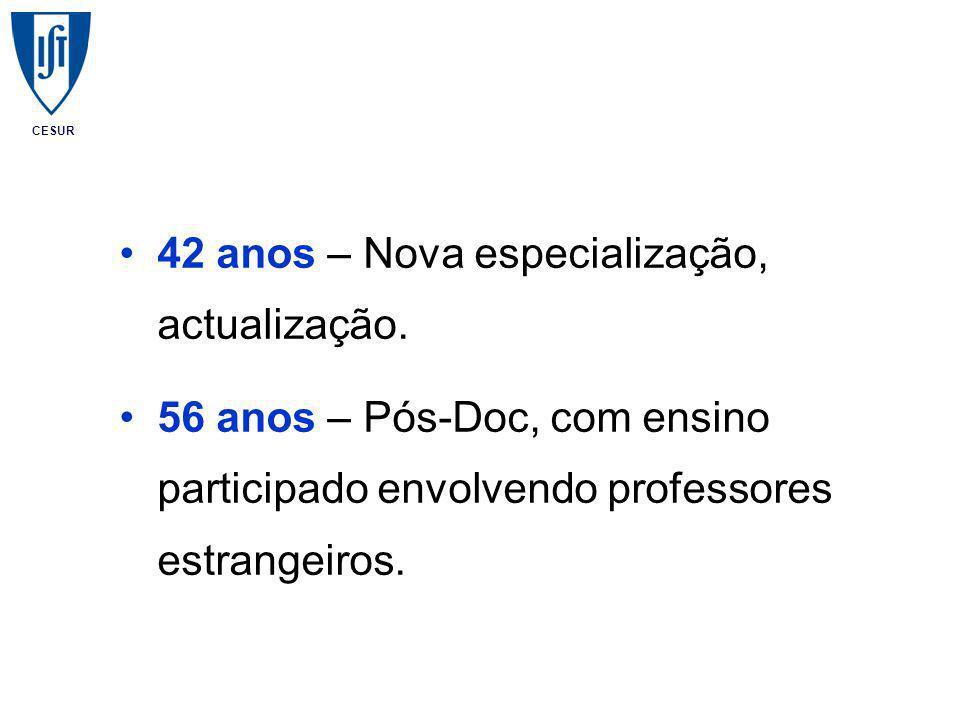 CESUR •42 anos – Nova especialização, actualização.