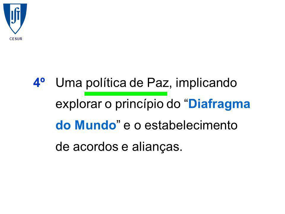 CESUR 4ºUma política de Paz, implicando explorar o princípio do Diafragma do Mundo e o estabelecimento de acordos e alianças.