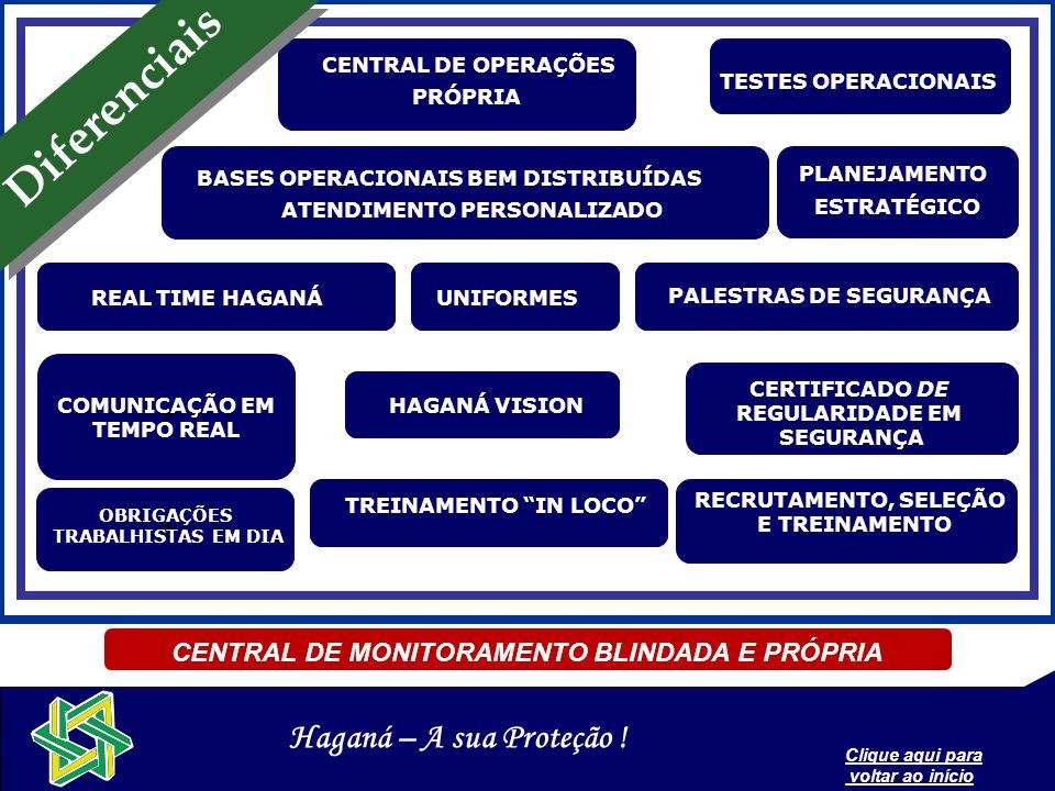 CONTATOS COMERCIAL SEGURANÇA E SERVIÇOS: 55 11 3393-1705 (hc) www.hagana.com.brwww.hagana.com.br (atendimento on line) COMERCIAL ELETRÔNICA: 55 11 3393-1704 (hc) www.haganaeletronica.com.brwww.haganaeletronica.com.br (atendimento on line) CENTRAL DE OPERAÇÕES 24 HORAS: 55 11 3393-1717 SEDE: RUA CRUZEIRO 549 – BARRA FUNDA SÃO PAULO – SP CEP 01137-000 Clique aqui para voltar ao início