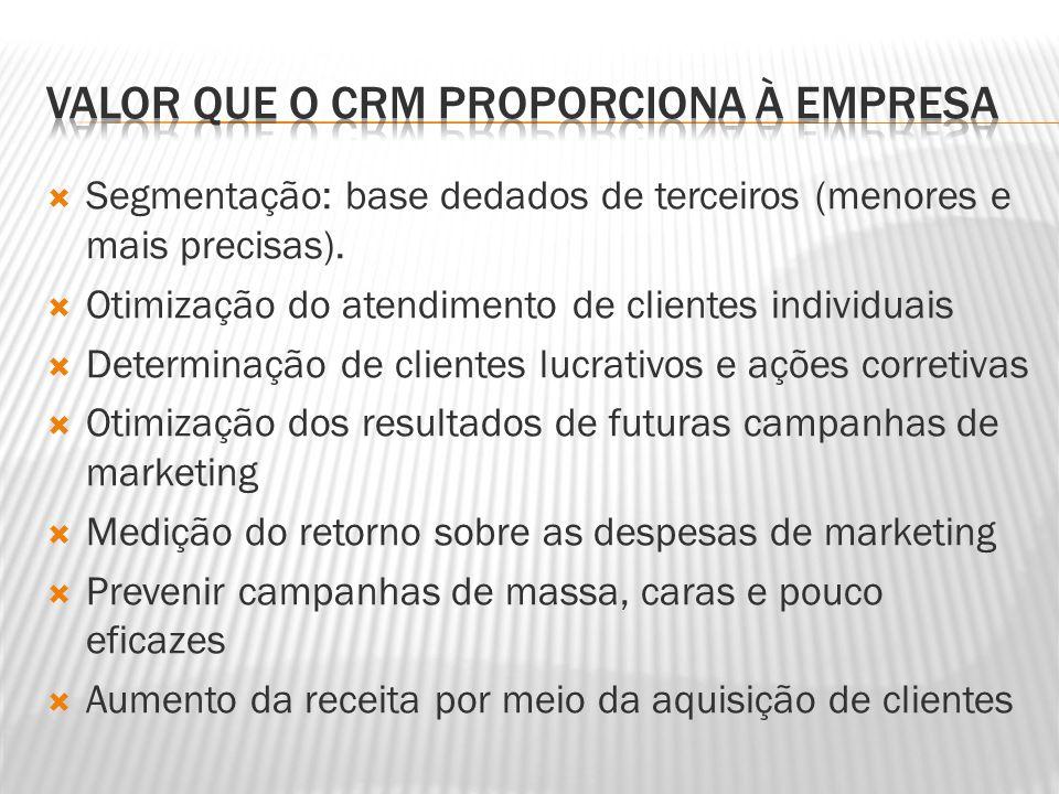  Segmentação: base dedados de terceiros (menores e mais precisas).  Otimização do atendimento de clientes individuais  Determinação de clientes luc