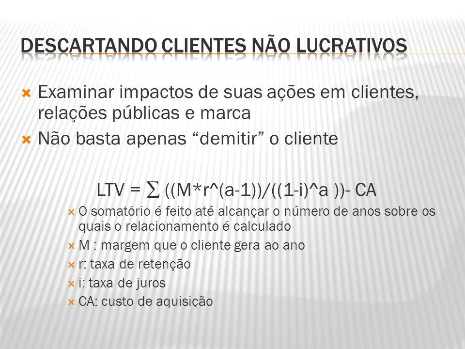 """ Examinar impactos de suas ações em clientes, relações públicas e marca  Não basta apenas """"demitir"""" o cliente LTV = ∑ ((M*r^(a-1))/((1-i)^a ))- CA """