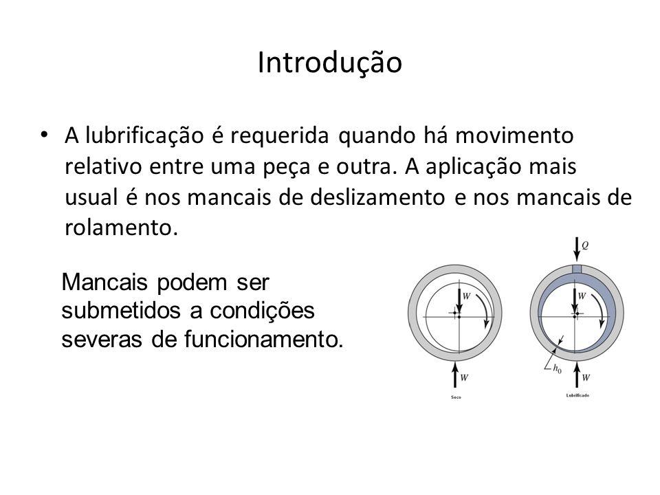 Introdução • A lubrificação é requerida quando há movimento relativo entre uma peça e outra. A aplicação mais usual é nos mancais de deslizamento e no