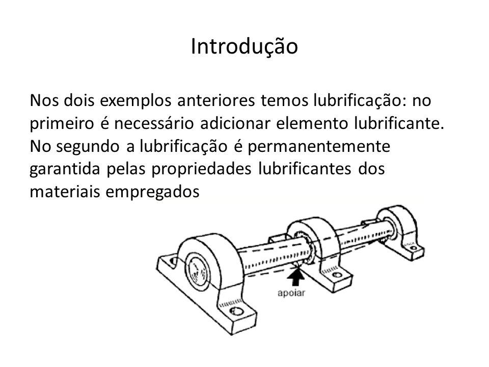 Introdução Nos dois exemplos anteriores temos lubrificação: no primeiro é necessário adicionar elemento lubrificante. No segundo a lubrificação é perm