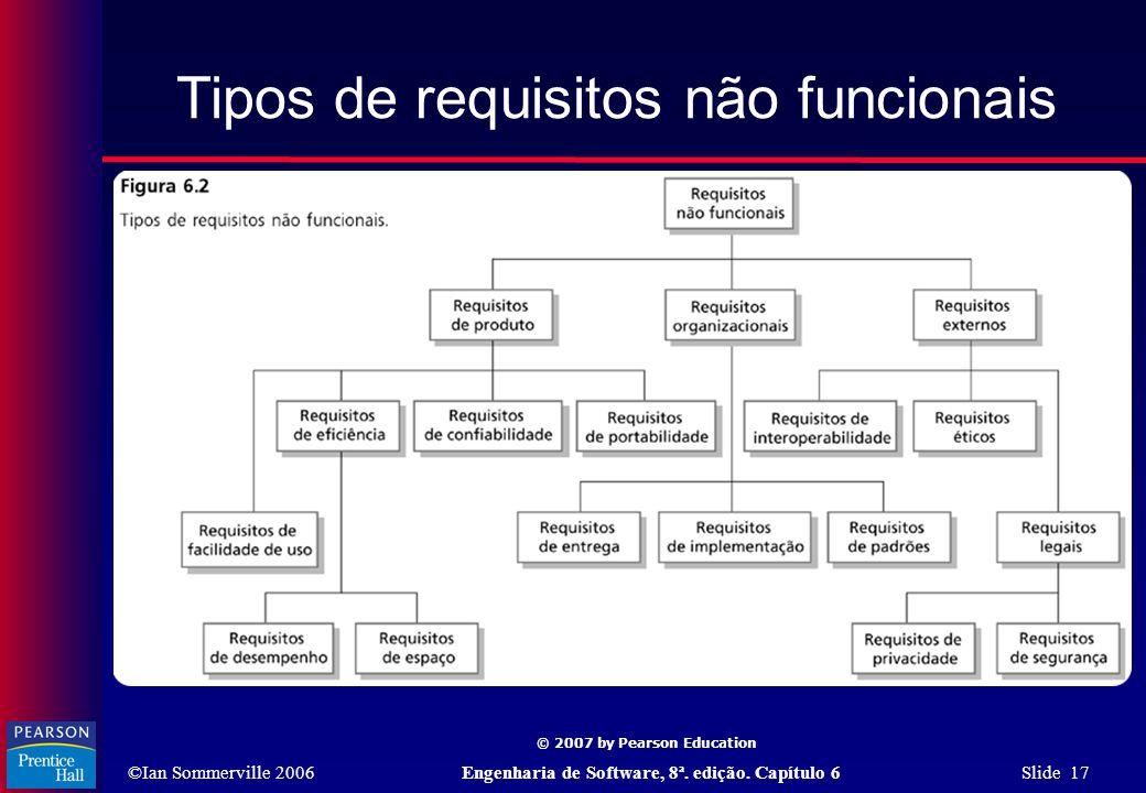 ©Ian Sommerville 2006Engenharia de Software, 8ª. edição. Capítulo 6 Slide 17 © 2007 by Pearson Education Tipos de requisitos não funcionais