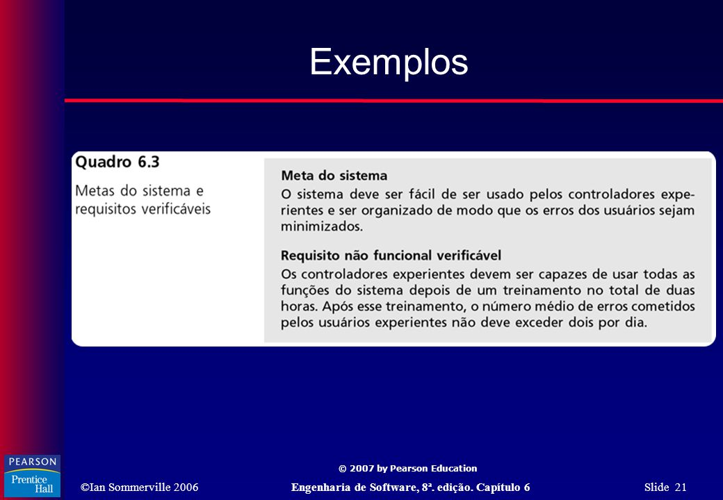 ©Ian Sommerville 2006Engenharia de Software, 8ª. edição. Capítulo 6 Slide 21 © 2007 by Pearson Education Exemplos