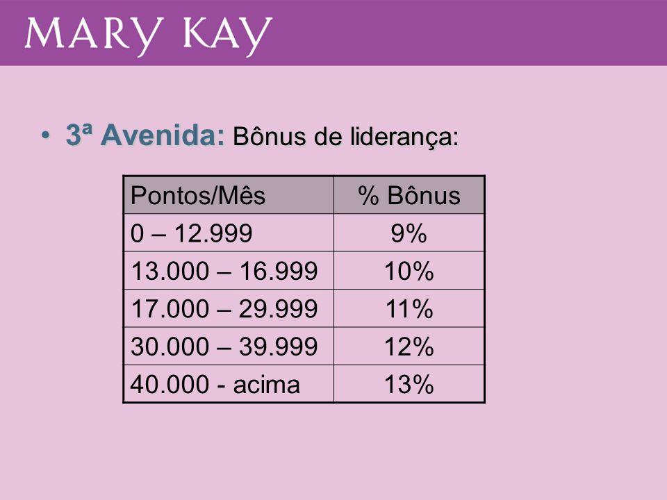 •3ª Avenida: Bônus de liderança: Pontos/Mês% Bônus 0 – 12.9999% 13.000 – 16.99910% 17.000 – 29.99911% 30.000 – 39.99912% 40.000 - acima13%