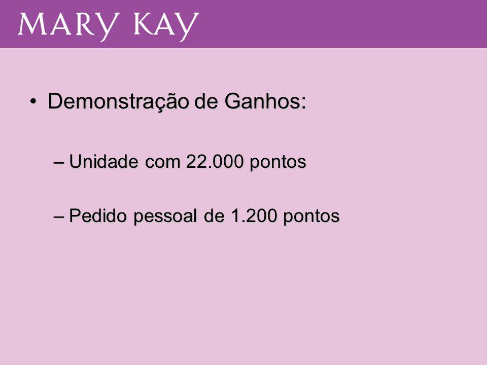 •Demonstração de Ganhos: –Unidade com 22.000 pontos –Pedido pessoal de 1.200 pontos