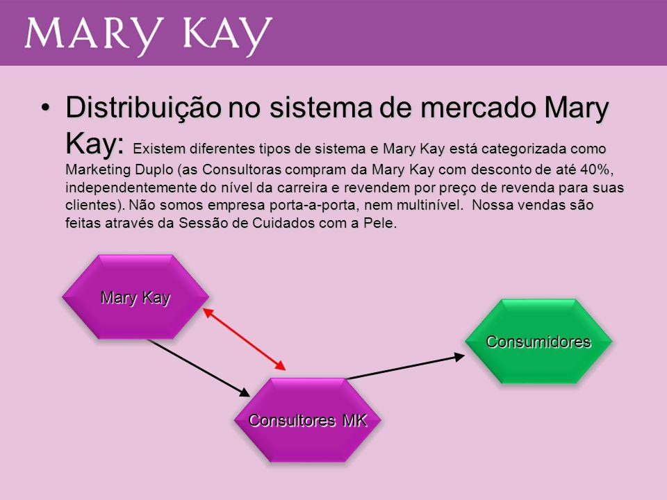 •Distribuição no sistema de mercado Mary Kay: Existem diferentes tipos de sistema e Mary Kay está categorizada como Marketing Duplo (as Consultoras co