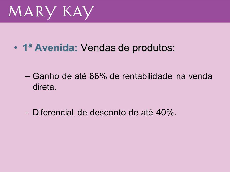 •1ª Avenida: Vendas de produtos: –Ganho de até 66% de rentabilidade na venda direta. -Diferencial de desconto de até 40%.