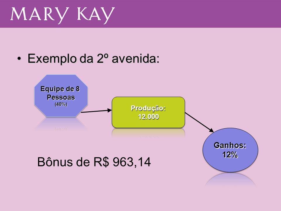 •Exemplo da 2º avenida: Bônus de R$ 963,14