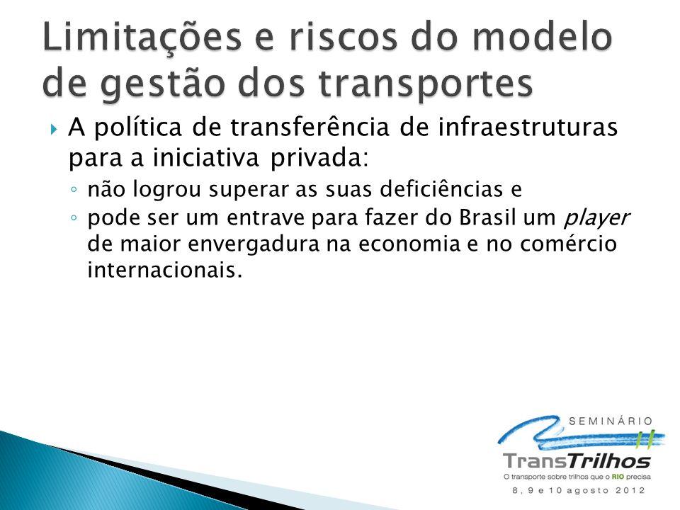  A política de transferência de infraestruturas para a iniciativa privada: ◦ não logrou superar as suas deficiências e ◦ pode ser um entrave para faz