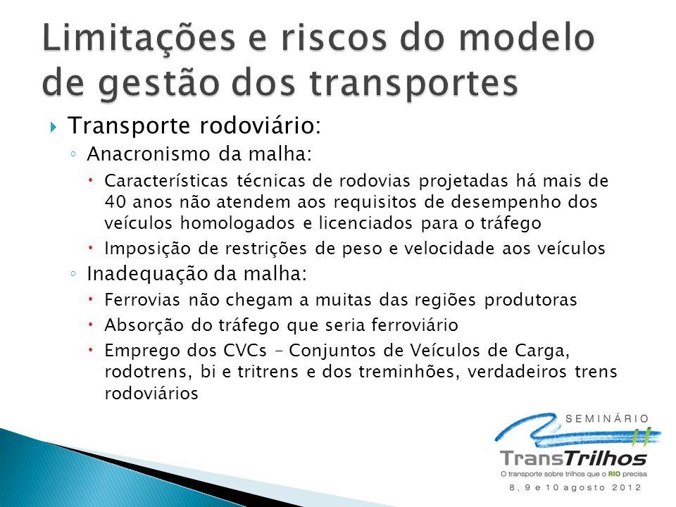  Transporte rodoviário: ◦ Anacronismo da malha:  Características técnicas de rodovias projetadas há mais de 40 anos não atendem aos requisitos de de