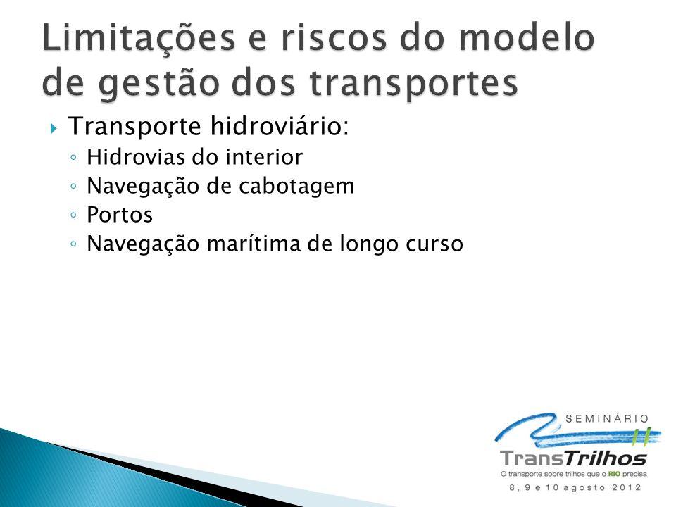  Transporte hidroviário: ◦ Hidrovias do interior ◦ Navegação de cabotagem ◦ Portos ◦ Navegação marítima de longo curso