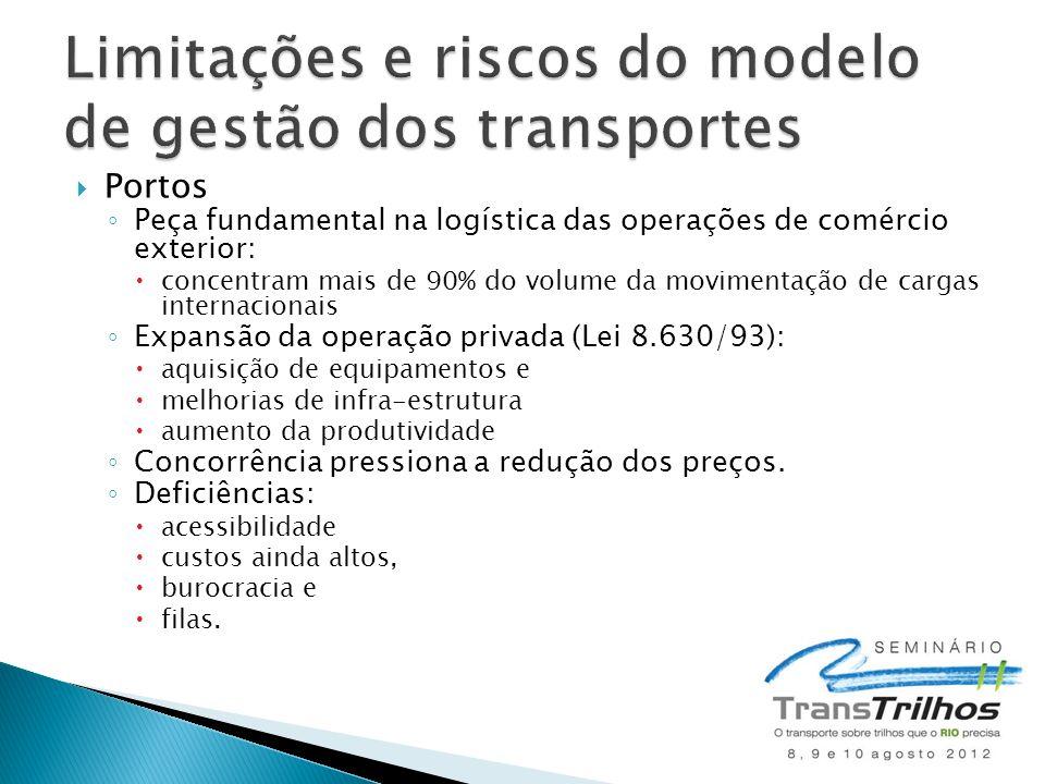  Portos ◦ Peça fundamental na logística das operações de comércio exterior:  concentram mais de 90% do volume da movimentação de cargas internaciona