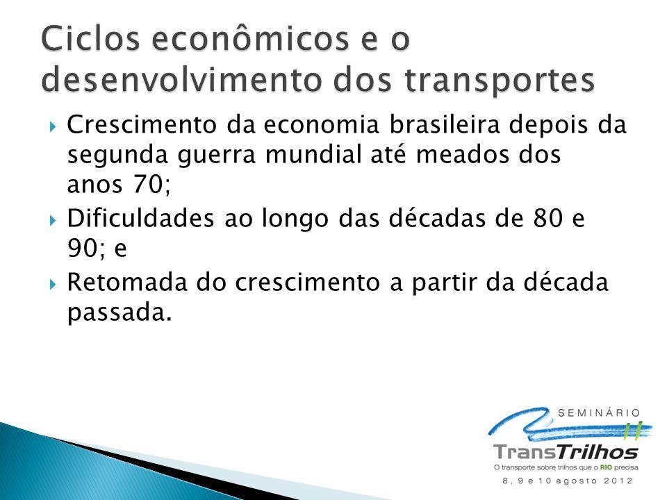  Crescimento da economia brasileira depois da segunda guerra mundial até meados dos anos 70;  Dificuldades ao longo das décadas de 80 e 90; e  Reto
