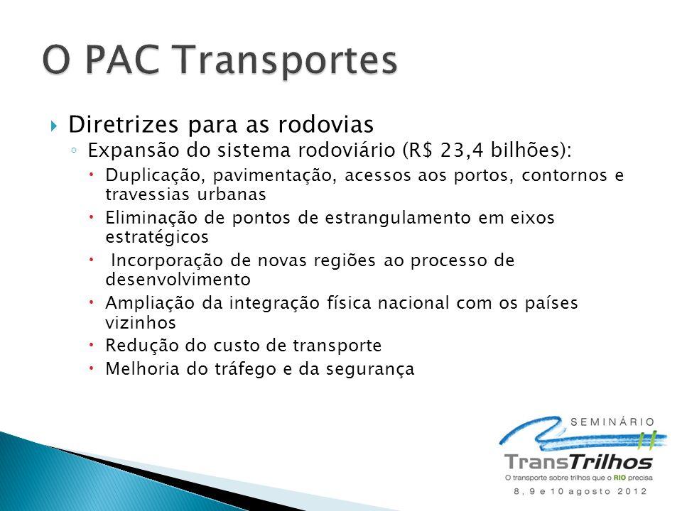  Diretrizes para as rodovias ◦ Expansão do sistema rodoviário (R$ 23,4 bilhões):  Duplicação, pavimentação, acessos aos portos, contornos e travessi