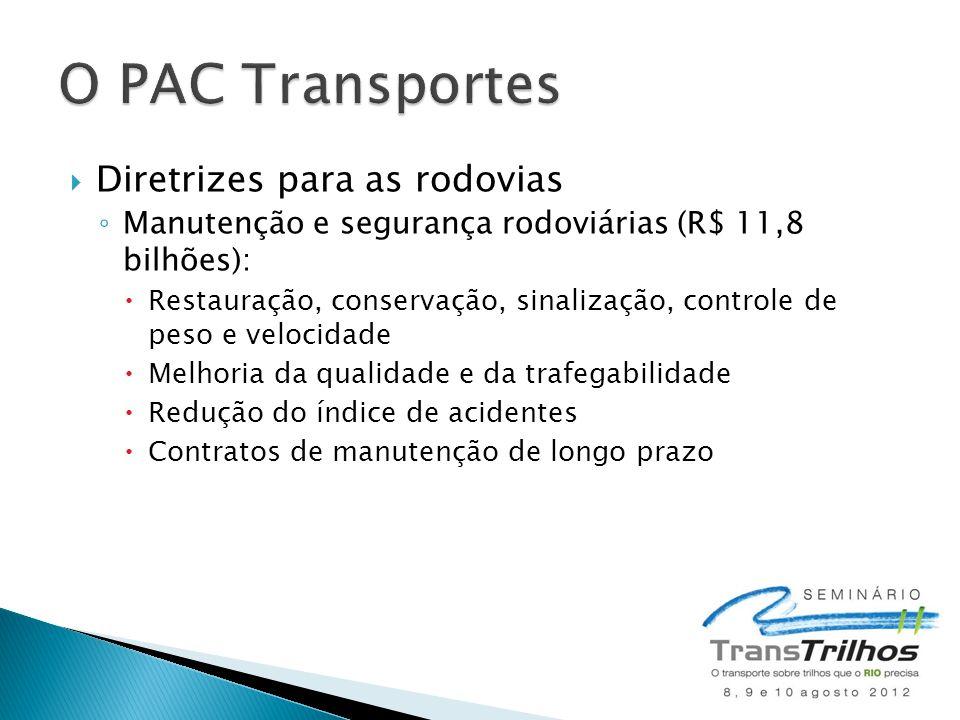  Diretrizes para as rodovias ◦ Manutenção e segurança rodoviárias (R$ 11,8 bilhões):  Restauração, conservação, sinalização, controle de peso e velo