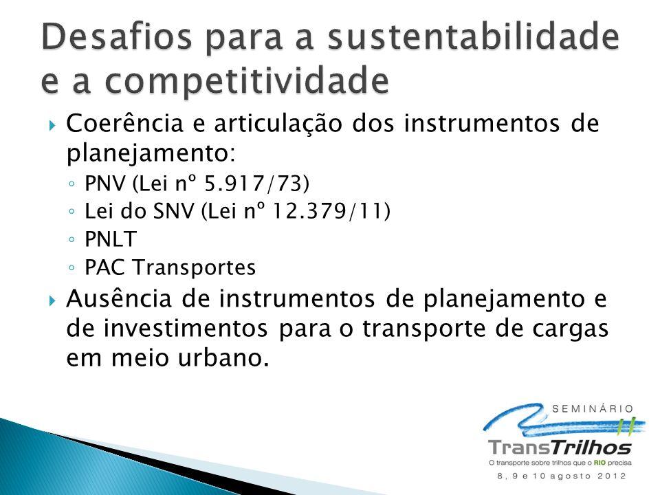  Coerência e articulação dos instrumentos de planejamento: ◦ PNV (Lei nº 5.917/73) ◦ Lei do SNV (Lei nº 12.379/11) ◦ PNLT ◦ PAC Transportes  Ausênci