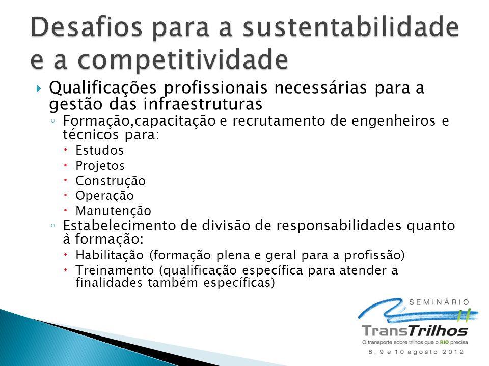 Qualificações profissionais necessárias para a gestão das infraestruturas ◦ Formação,capacitação e recrutamento de engenheiros e técnicos para:  Es