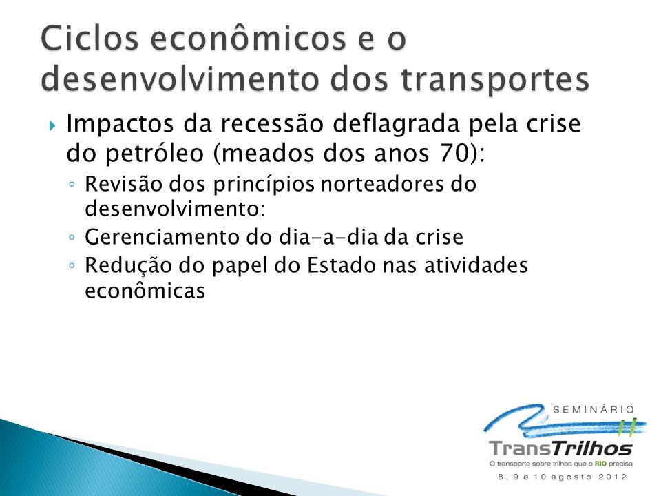  Ação do Estado e participação privada nos transportes ◦ Redução drástica da tarefa de operar e manter diretamente infraestruturas de transporte:  Transferências para outros entes estatais (estados e municípios)  Contratos de concessão