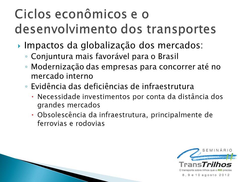  A política de transferência de infraestruturas para a iniciativa privada: ◦ não logrou superar as suas deficiências e ◦ pode ser um entrave para fazer do Brasil um player de maior envergadura na economia e no comércio internacionais.