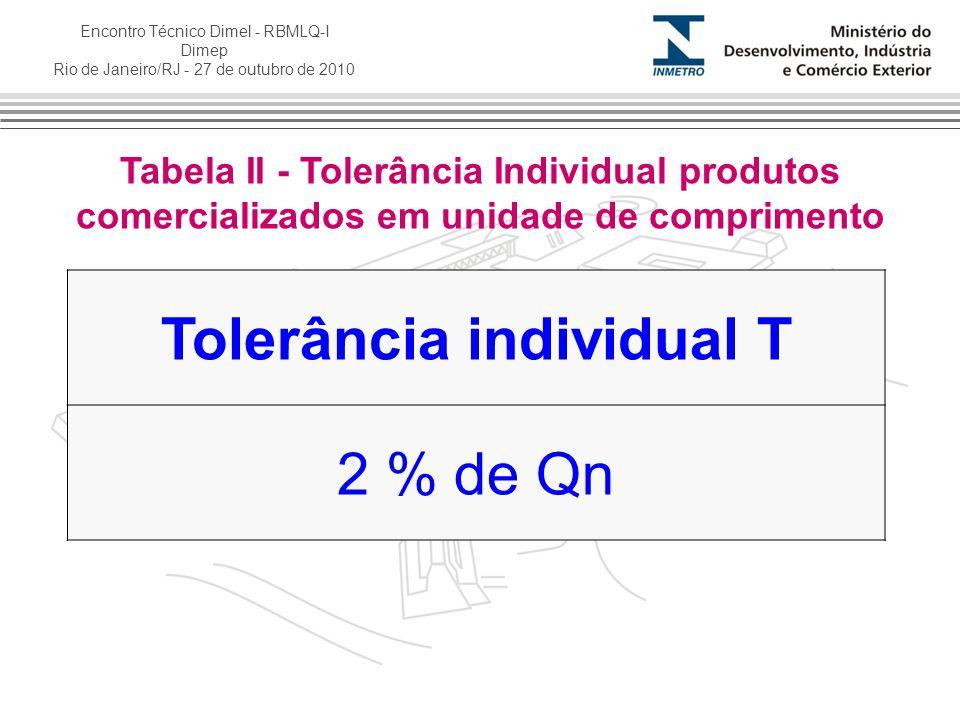 Encontro Técnico Dimel - RBMLQ-I Dimep Rio de Janeiro/RJ - 27 de outubro de 2010 Tabela II - Tolerância Individual produtos comercializados em unidade