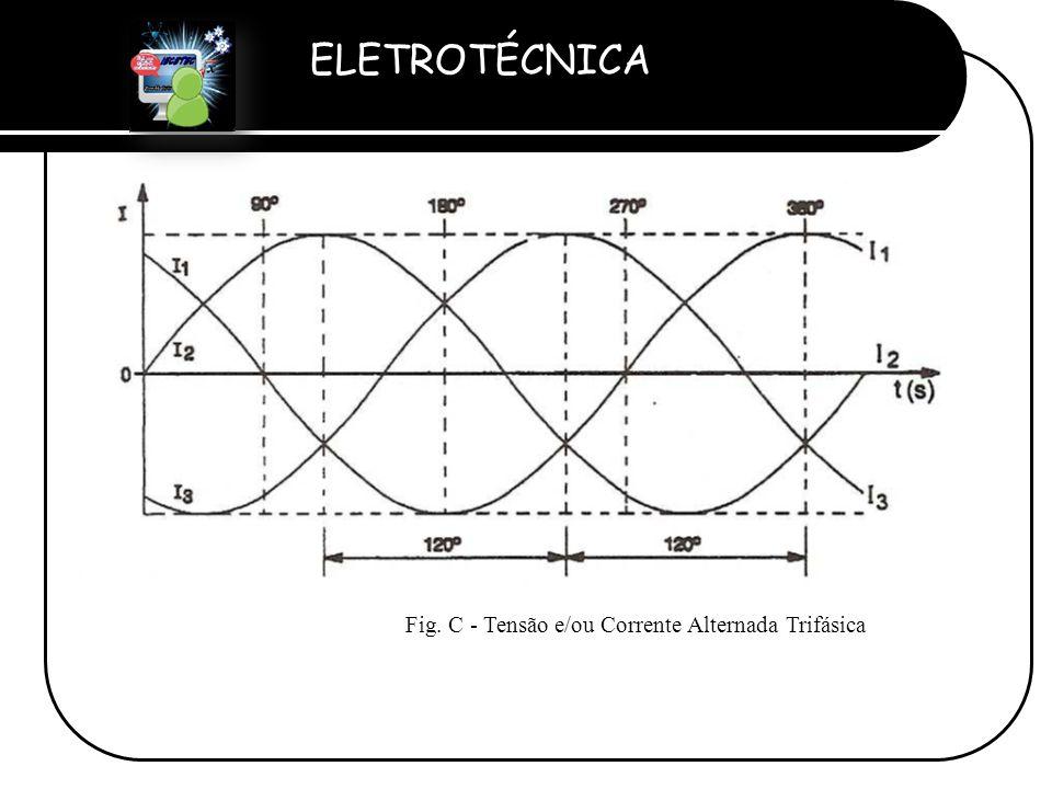 ELETROTÉCNICA Professor Etevaldo Costa Fig. C - Tensão e/ou Corrente Alternada Trifásica