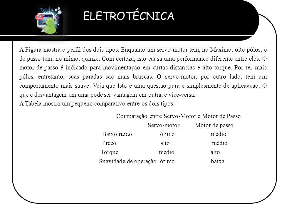 ELETROTÉCNICA Professor Etevaldo Costa A Figura mostra o perfil dos dois tipos. Enquanto um servo-motor tem, no Maximo, oito pólos, o de passo tem, no